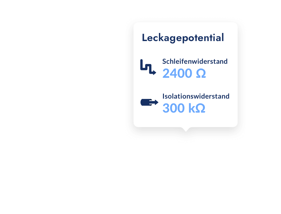 leckagepotential popup